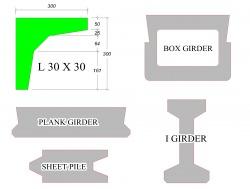 เสาเข็ม ผลิตภัณฑ์คอนกรีต ตามสั่ง PLANK GIRDER,  BOX GIRD