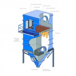 Dust Collector  (เครื่องกรองฝุ่น)
