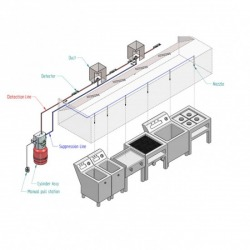 Fire Alarm System-Siam Syndicate Technology Pub Co., Ltd.
