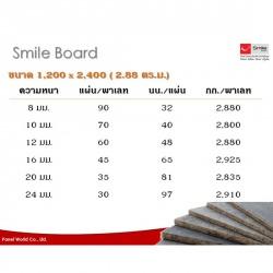 ขนาดแผ่นไม้อัดซีเมนต์ - Panel World Co Ltd