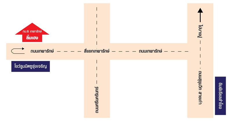 แผนที่ ห้างหุ้นส่วนจำกัด ลิ้มเฮง เทพารักษ์ (1999)