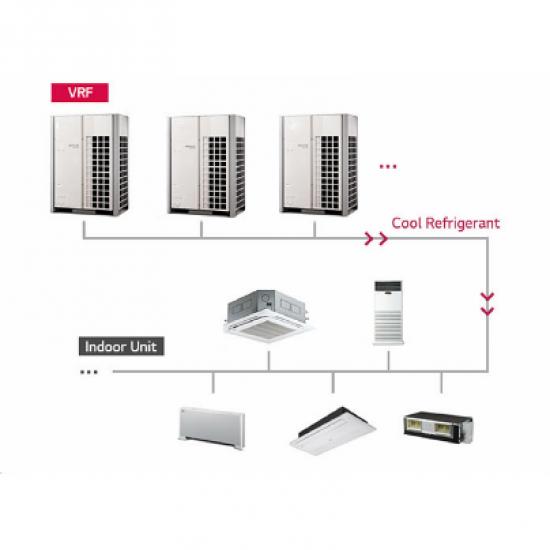 บริษัท ที.ที.แอร์เอ็นจิเนียริ่ง จำกัด - ระบบ VRF - Variable Refrigerant Flow