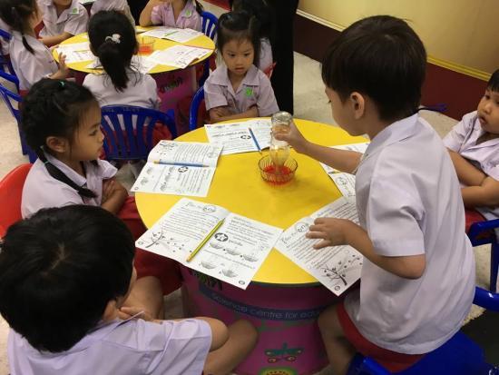เทพสนิท โรงเรียนอนุบาลและเนอสเซอรี่ - พัฒนาการเด็ก