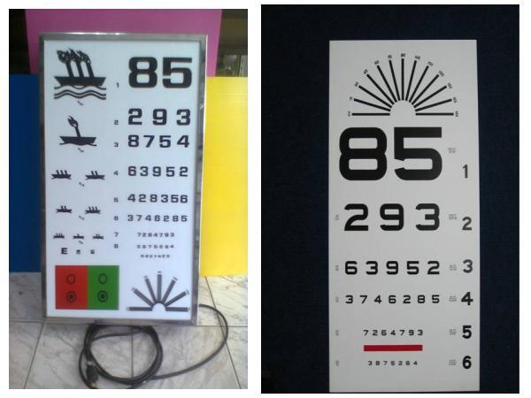 กล่องไฟ/แผ่นตรวจวัดสายตา