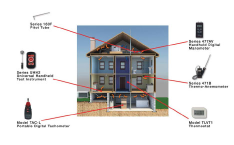 HVAC TESTING / ผลิตภัณฑ์ในระบบทดสอบ HVAC - บริษัท เอชแวคสแควร์ จำกัด