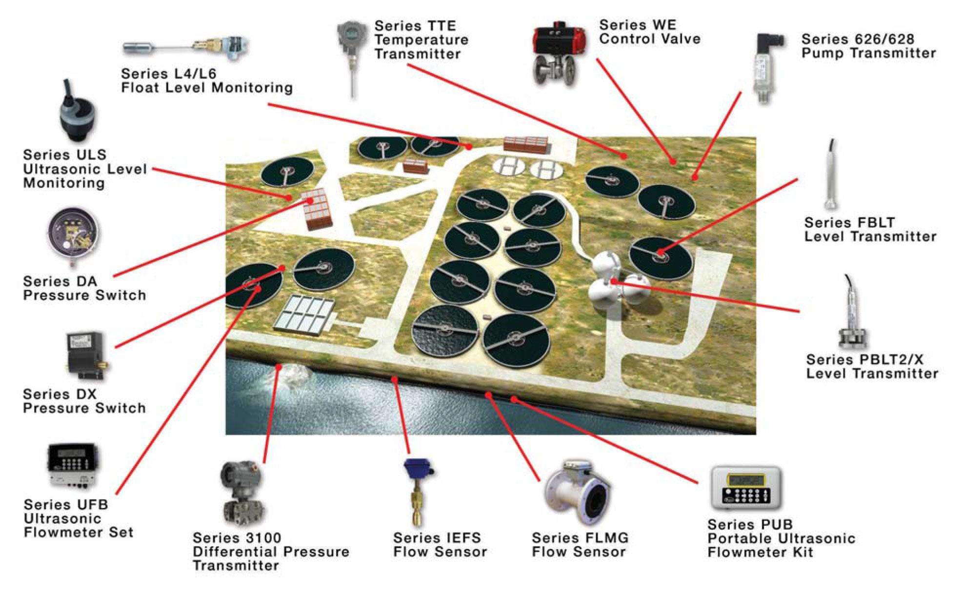 WASTEWATER / ผลิตภัณฑ์ในระบบน้ำเสีย - บริษัท เอชแวคสแควร์ จำกัด