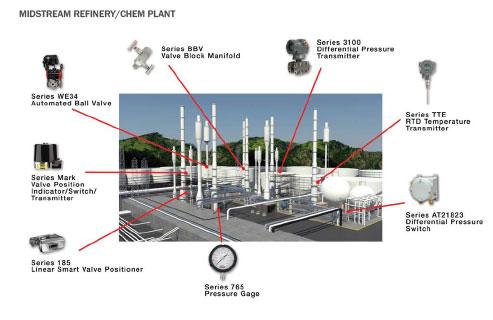 MIDSTREAM REFINERY/CHEM PLANT/กลางแม่น้ำโรงกลั่น / CHEM พืช - บริษัท เอชแวคสแควร์ จำกัด