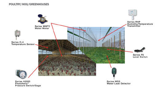 Dwyer POULTRY/HOG/GREENHOUSES( สัตว์ปีก / หมู / โรงเรือน) - บริษัท เอชแวคสแควร์ จำกัด