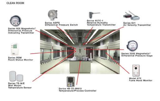 Dwyer CLEAN ROOM ผลิตภัณฑ์ในระบบทำความสะอาดห้อง - บริษัท เอชแวคสแควร์ จำกัด