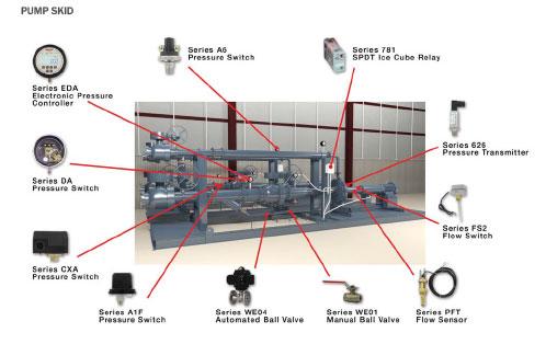 Dwyer PUMP SKID (ผลิตภัณฑ์ในระบบปั้ม) - บริษัท เอชแวคสแควร์ จำกัด