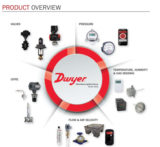 Dwyer,PRODUCT OVERVIEW ผลิตภัณฑ์ในระบบ - บริษัท เอชแวคสแควร์ จำกัด